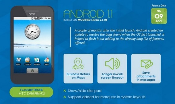 Infografica - Android 1.1
