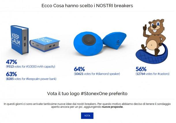 StonexOne-sondaggio
