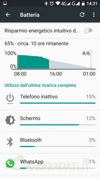 Elephone P9000: batteria