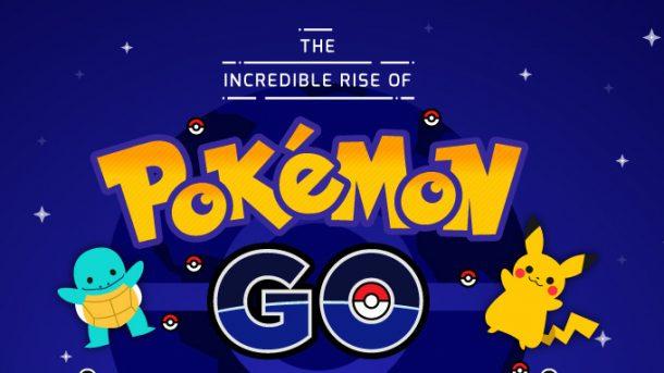 Pokemon Go infografica