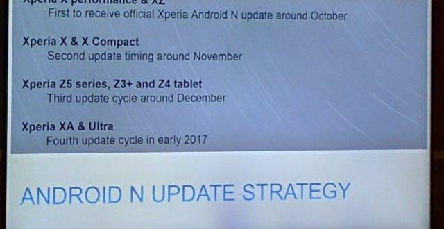 Aggiornamento Android Nougat Sony